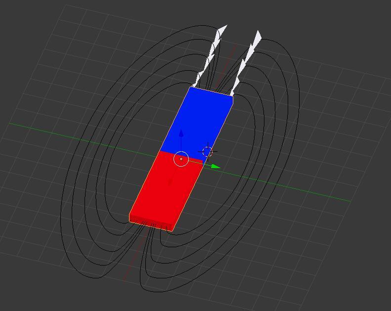 磁铁磁场效应